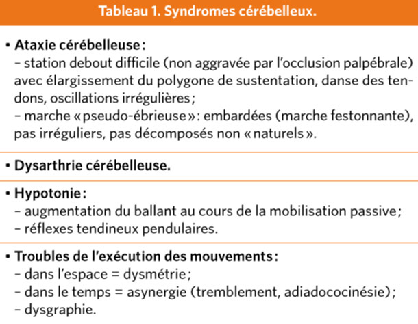 dystonie cervicale traitement naturel